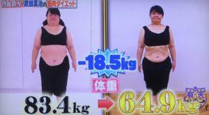 斎藤こずえが筋肉体操で痩せた